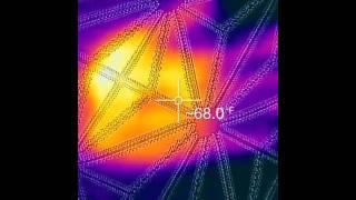 Active X Heat Retention