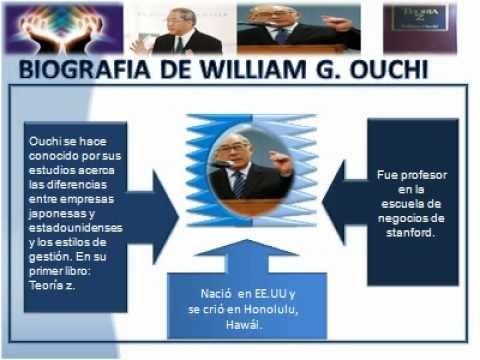 william ouchi 834 william g ouchi different manufacturers, and it accomplishes this huge volume of work with only 22 employees, of whom 3 are managerial-level.