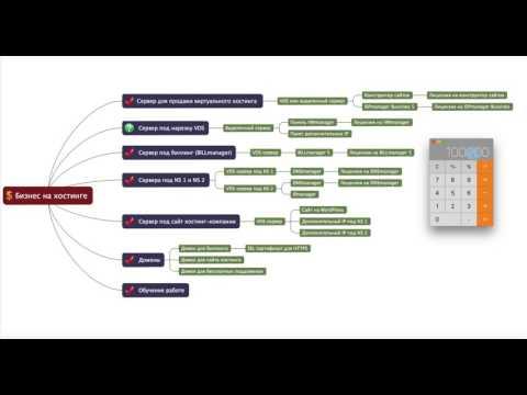 Бизнес под ключ - создание хостинга (виртуальный хостинг)