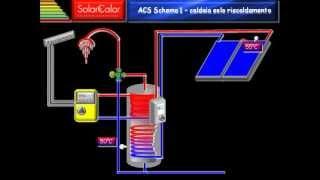 Schema 1: Solare Termico per ACS