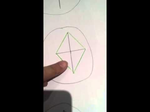 Voil comment dessiner un cerf volant youtube - Dessiner un cerf ...
