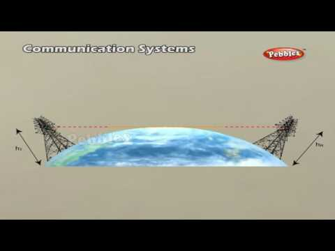 Cbse 12th Physics | Communication System | NCERT | CBSE Syllabus | Animated Video