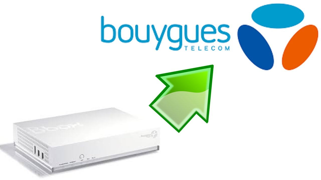 Comment Rendre Sa Box Wifi A Bouygues Telecom Resiliation Contrat Youtube
