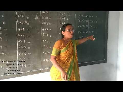 How to teach  multiplication Table