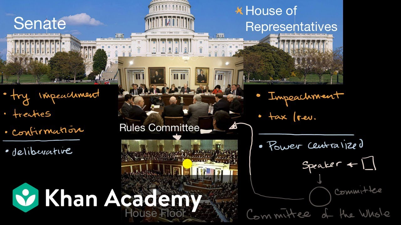 The House of Representatives in comparison to the Senate