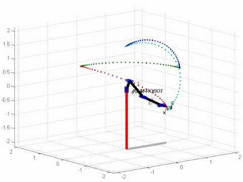 Matlab Robotic toolbox simulation