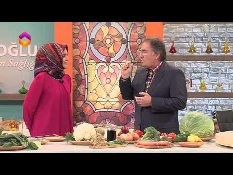 İbrahim Saraçoğlu ile Ruh ve Beden Sağlığı - 12.10.2014 - DİYANET TV