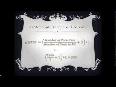 Single Transferable Vote Explanation