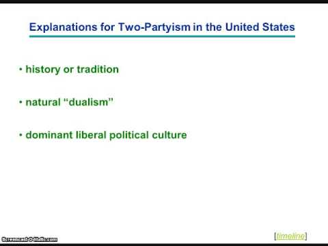 Header of partyism