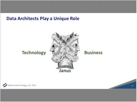The Evolving Role of the Data Architect – What Does It Mean for Your Career?