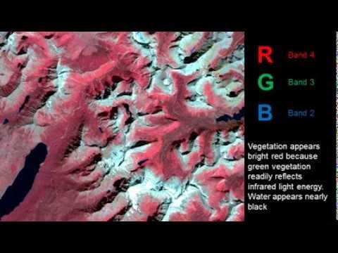 Remote Sensing - Band Combinations