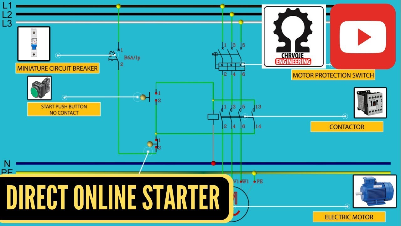 how to wire contactor and motor protection switch direct online starter explanation [ 1280 x 720 Pixel ]