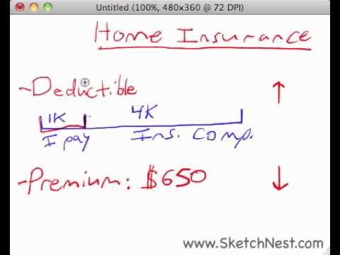 How a Home Insurance Deductible Works