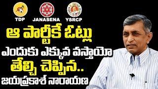 ఆ పార్టీకే ఓట్లు ఎందుకు ఎక్కువ వస్తాయో తేల్చిచెప్పిన జెపి || Jayaprakash Narayan about Next Cm In Ap