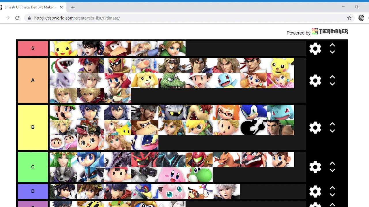 Smash ultimate tier list creator