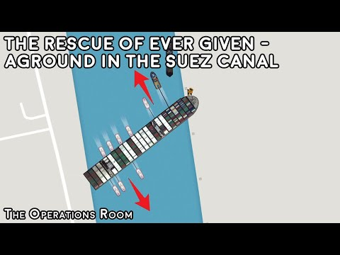 The Rescue of Ever Given, Aground in the Suez Canal - Animated