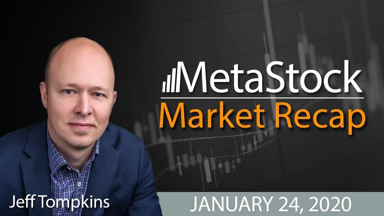 prekybos sistemos metastock)