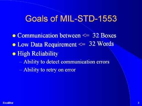 MIL-STD-1553 Tutorial - part 2 | Excalibur Systems
