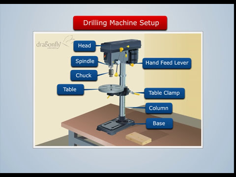 Working of Drilling Machine - Magic Marks