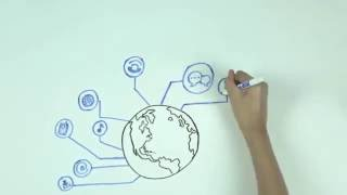 What is Object Storage - Whiteboard Session