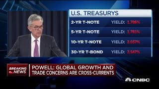Powell: Fed members see inflation move to 2% more slowly thumbnail
