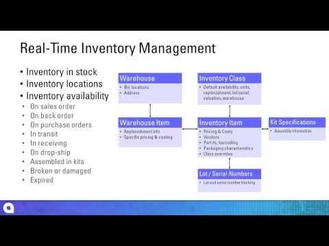 Inventory Management Module -Acumatica Cloud ERP -Southern California
