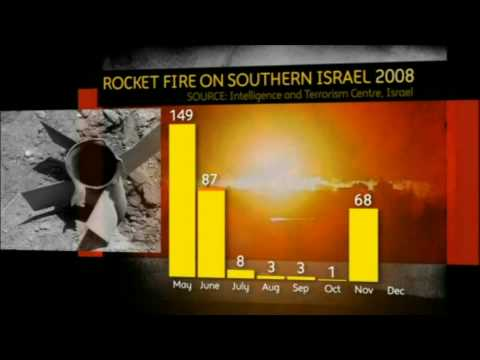 "Israel admits: ""No Hamas rockets were fired during ceasefire"""
