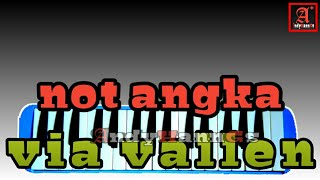 not angka sayang via vallen - melodica cover
