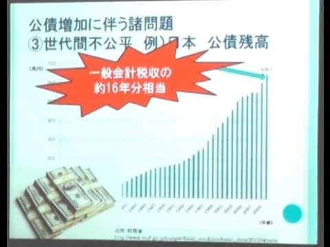 「公債残高のシミュレーション分析」人文社会科学部 学生研究成果発表会 2013 - 静岡大学