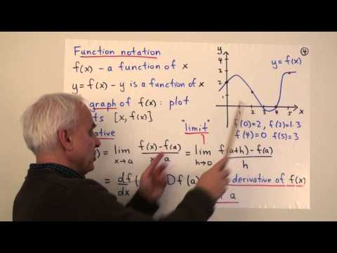Math Terminology 6: The language of Calculus