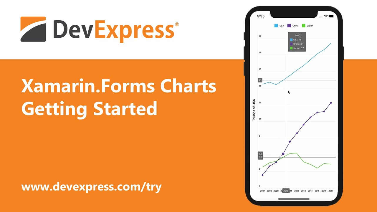FREE Xamarin Charts: Line, Area, Bar, Pie, Point, Finance & More Series Types