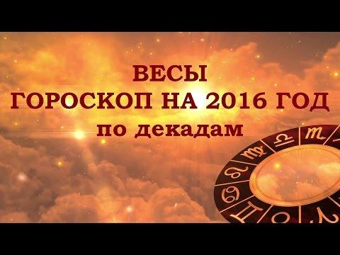 Видео: ВЕСЫ. ГОРОСКОП НА 2016 ГОД ОТ АННЫ ФАЛИЛЕЕВОЙ