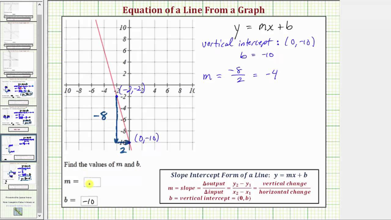 Ex find the equation of a line from the graph negative fraction ex find the equation of a line from the graph negative fraction slope falaconquin