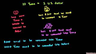 Khan Academy Edited: Currency Exchange Introduction
