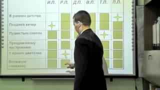 Урок русского языка, 4 класс. Лаврова И.П.