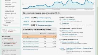 Основные отчеты Google Analytics (8/12)
