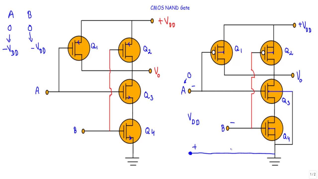 circuit diagram nand gate [ 1280 x 720 Pixel ]