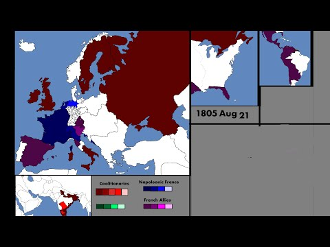 Alternate history of the Napoleonic wars