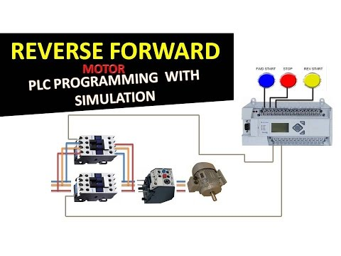 plc implementation of forward reverse motor circuit with rh youtube com