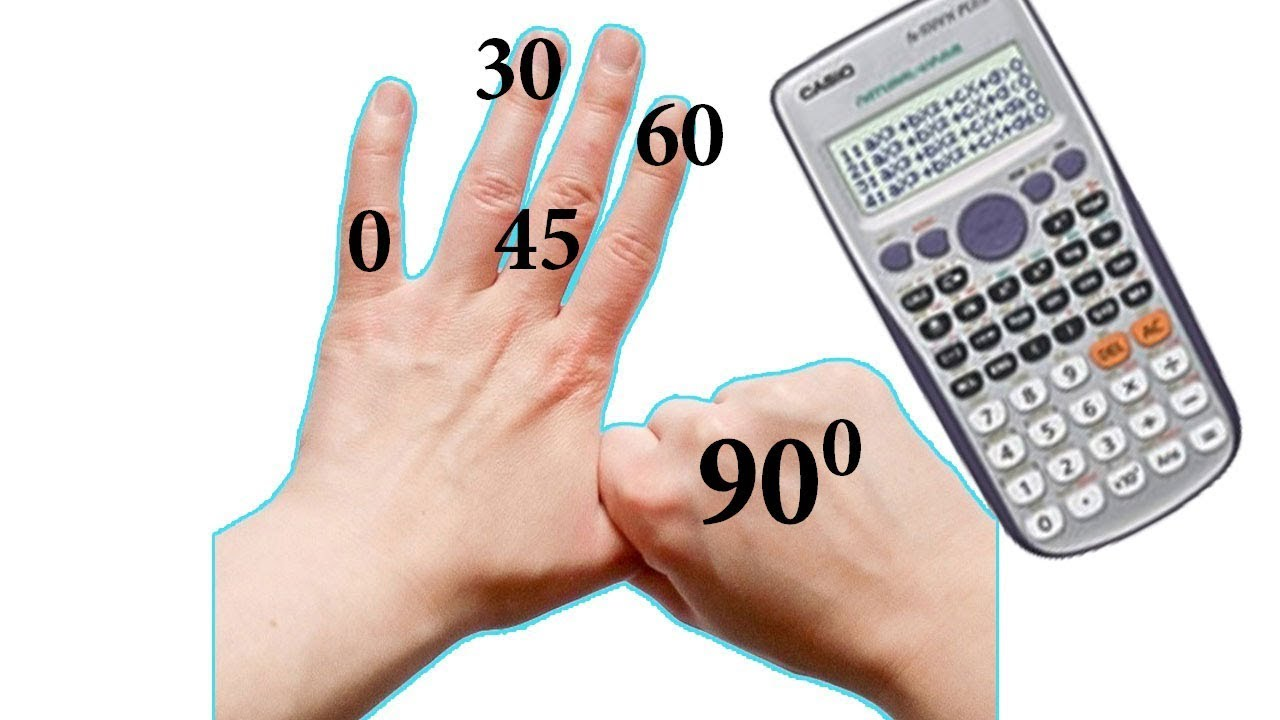 Mẹo nhớ giá trị lượng giác của góc đặc biệt cực nhanh. Nguy hiểm hơn cả Casio