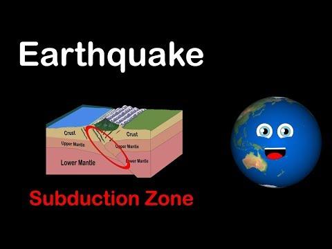 How Earthquakes Happen/ What an Earthquake/Earthquakes for Kids