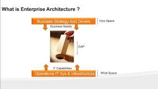 Enterprise Arcitecture and TOGAF