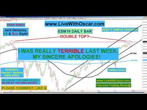 Oscar Carboni Offers Sincere Apologies For Trading NQ So Badly Last Week 04/29/2019 #1931
