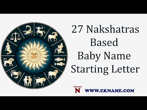 Nakshatra Based Name Starting Letter | 27 Nakshatras