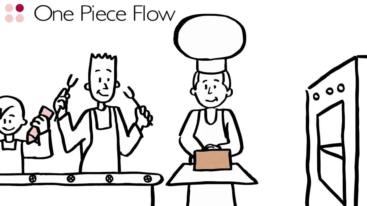 Four Principles Lean Management Get Lean in 90 Seconds