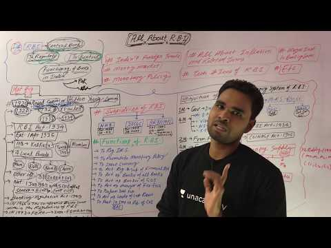 Indian Economy - All About RBI - Episode 3 - UPSC CSE/ IAS, BANK, SSC By Vikas Tomar