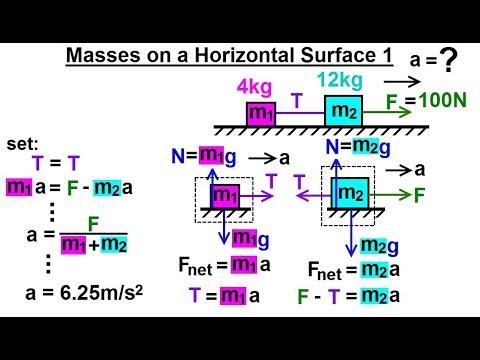 Physics mechanics free body diagram 3 of 10 masses on a physics mechanics free body diagram 3 of 10 masses on a horizontal surface 1 frictionless ccuart Images