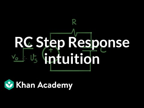 RC step response - intuition