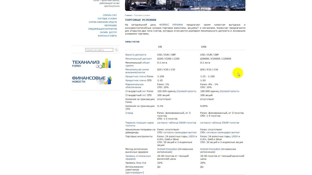 Брокеры форекс на украине игра на бирже владимир дараган читать