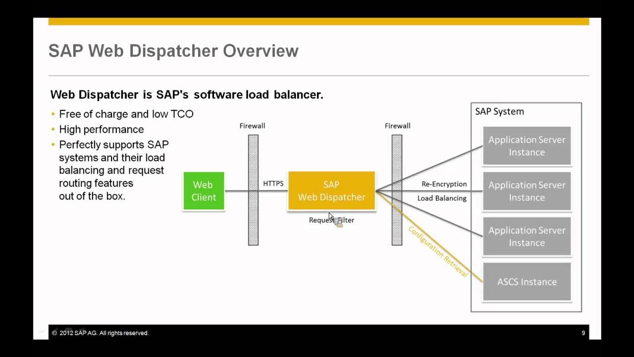 web dispatcher part 2 what is the sap web dispatcher  [ 1280 x 720 Pixel ]